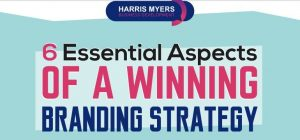 6 ESSENTIAL ASPECTS OF A WINNING BRANDING STRATEGY